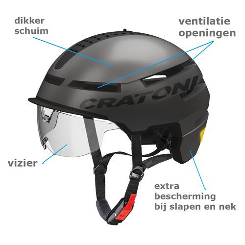 op zoek naar een goedgekeurde speed pedelec helm fietsen. Black Bedroom Furniture Sets. Home Design Ideas